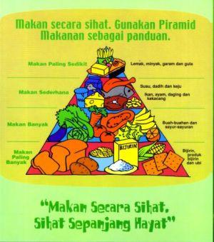 Pastikan kita makan mengikut piramid makanan agar tubuh badan sentiasa sihat dan cergas