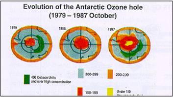 Kajian satelit menunjukkan kemerosotan 3 hingga 7 peratus lapisan tersebut di atmosfera